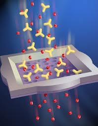 nano membrane