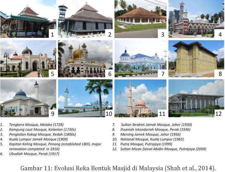 Dilema Rekabentuk Masjid Di Malaysia Hilangnya Konsep Kesederhanaan Kelestarian Majalahsains